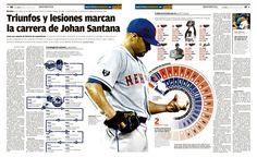 The ups and downs of Johan Santana, by Claudia Sofía Verde López (Venezuela)