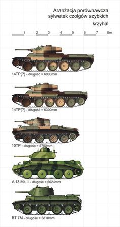 Military Weapons, Armored Vehicles, Military Vehicles, Wwii, Cool Cars, Tanks, Air Force, Polish, History