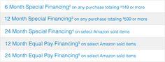 Amazon.com Credit