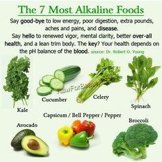 7 Most Alkaline Foods http://draxe.com/leptin-and-alkaline-foods/ #Diet #Nutrition Pin/Via -