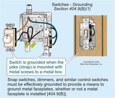 9 tips for easier home electrical wiring crowd third and rh pinterest com wiring an electrical switch to a light wiring an electrical outlet to a switch