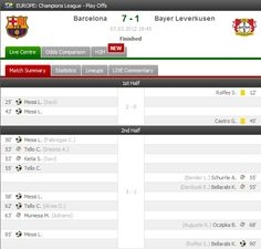 Leo Messi defeated Bayer Leverkusen!    Match stats: http://www.FlashScore.com/match/C6RRJT8r/
