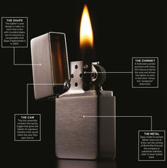 Zippo Marketing
