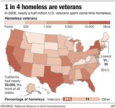 Study finds that veterans constitute a quarter of America's homeless (Photo: Photo: National Alliance to End Homelessness)