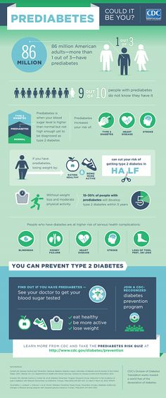 Prediabetes, Could It Be You? CDC