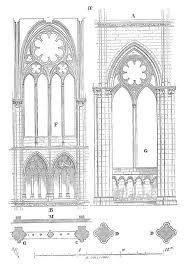 Saint-Ouen de Rouen dessin - Recherche Google