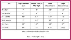 A few weeks ago, I set out to make a pair of newborn leg warmers. I was surprised at how hard it was to find an accurate chart. Actually, it was hard to find any chart. The charts I did find did…