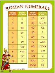 roman numerals ks2 - Google Search