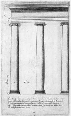 Jacopo Barozzi da Vignola (1507-1573), 'Regola delli Cinque Ordini d'Architettura', Rome 1562; Plate XV: Ionic Order, Intercolumniation.