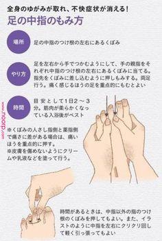 【歯科医が解説】「足の中指をもむ」と全身のゆがみが調整される これホント? | ケンカツ! | 料理 | Health fitness, Fitness diet, Health « NOORP