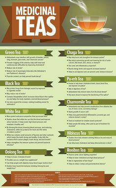 Cleanse & nourish -- medicinal tea infographic, including green, herbal, and mushroom teas Health And Nutrition, Health And Wellness, Health Fitness, Fitness Hacks, Health Care, Fitness Quotes, Fitness Motivation, Free Fitness, Nutrition Drinks