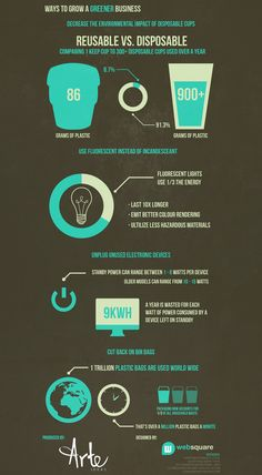 Ways to grow a greener business - Infographic designed by Websquare. #websquare #infographic