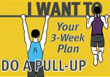 Pull-Up Plan_river