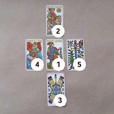 Výklad tarotu na pět karet: já a mé okolí Relax, Keep Calm