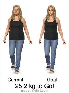 Carmen has 25.2 to go!  Model My Diet   Virtual Weight Loss Simulator and Motivation Tool   Share your goal!