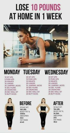 Unsuitable Weight Loss Programs Dr Oz - Workout at Home Workout Plan To Lose Weight, At Home Workout Plan, Losing Weight Tips, How To Lose Weight Fast, At Home Workouts, Weight Gain, Workout Plans, Lost Weight, Workout Ideas