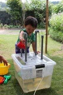 DIY Water Table - anyone have an old fountain pump laying around?!