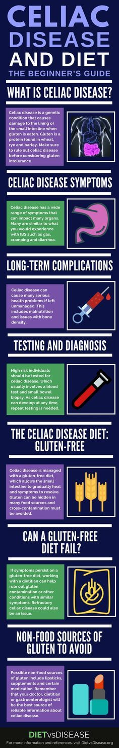 Around 1 in 100 people have celiac disease worldwide. This article takes a detailed look at managing the condition and how to do a gluten-free diet: https://www.dietvsdisease.org/celiac-disease-diet/