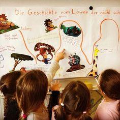 """Die Lesewoche läuft bereits auf Hochtouren und unser Projekt """"Leseplakat"""" nimmt schon Formen an. Wir lesen das Buch """"Die Geschichte vom Löwen, der nicht schreiben konnte"""" und erarbeiten uns dazu ebenfalls ein Begleitheft und spielen einzelne Episoden im Puppenspiel nach 🙂✌🏻🦁 #Grundschule #projektwoche #lesen #lesewoche #lehrerleben #leseplakat #teachersofinstagram #diegeschichtevomlöwendernichtschreibenkonnte"""