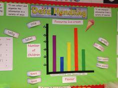 Data Handling Display