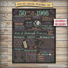 50th Anniversary Gift 1966 Chalkboard Poster by PRINTSbyMAdesign
