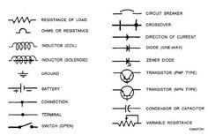 8 best list of electrical symbols images in 2018 electrical symbols chart cord. Black Bedroom Furniture Sets. Home Design Ideas
