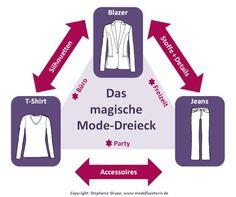 Jeans, T-Shirt, Blazer - aus diesen Basics können Sie Outfits für Freizeit, Büro und Party zusammenstellen.