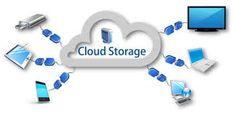 Cloud storage - Best Cloud Storage   Benefit Of Cloud Storage   Online Data Storage