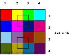 Quantos quadrados você vê na figura?