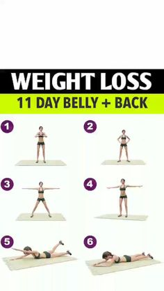 Fitness Workouts, Gym Workout Videos, Gym Workout For Beginners, At Home Workouts, Body Workouts, Workout Routines, Back Workout Women, Full Body Gym Workout, Fitness Workout For Women