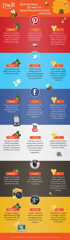 Six Platforms Six ways to cross-pollinate social and email