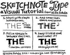 sketchnote type by mike rohde (from visual note taking 101 at sxsw 2010) #sketchnotes