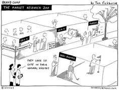 Want to better understand why, how, when, and where you should attempt influencer marketing? This guide breaks down all the fundamentals of influencer marketing. Research Report, Market Research, People Search Engine, Ethnographic Research, How To Influence People, Influencer Marketing, Design Thinking, Public Relations, Business Marketing