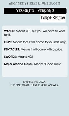 Tarot Tips. http://arcanemysteries.com/