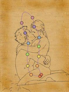 Tantrisme : Concordance des chakras pour ne former qu'un... un seul être.