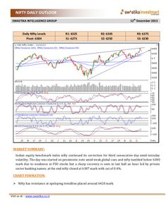 Nifty daily outlook for 12th december 2013 by research4u via slideshare