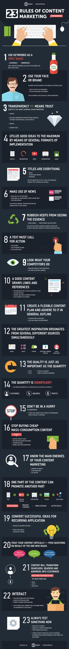 #Infographic about #ContentMarketing by HeadVision - http://head-vision.com/infographic.html