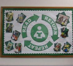 classroom library decoratin | classroom decorating ideas april bulletin boards classroom ...