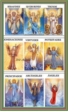 Nueve Coros Angelicales