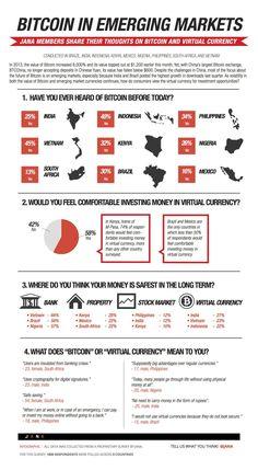 Jana_Bitcoin Infographic.
