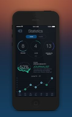 LucidDreaming App by Michał Sambora, via Behance