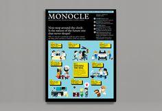 Illustration Hey Studio, Barcelona. Monocle Front Cover