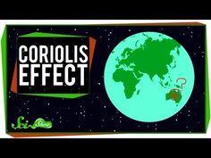 Coriolis Effect: IDTIMWYTIM - YouTube