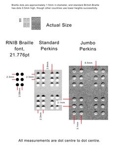 Braille dot size: length, width and dot height.