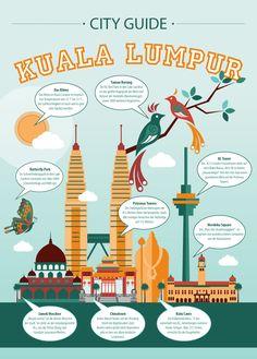 Kuala Lumpur City Guide | www.reisehappen.de