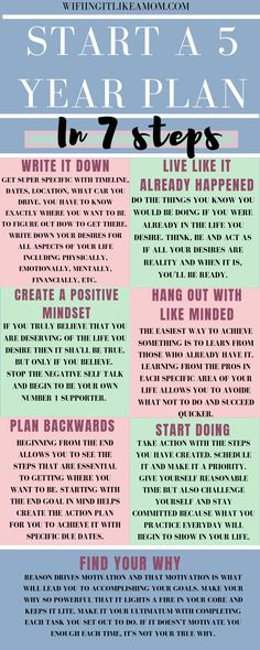 Create your perfect 5 year plan in 7 easy steps that leave you the tools to live the life you desire. Become focused on your goals and truly understand your motivation. 5 Year Plan, Get My Life Together, New Year Goals, Self Care Activities, Life Plan, Self Improvement Tips, Self Discovery, How To Better Yourself, Best Self