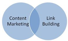 If you can develop and document your strategy, you'll ultimately generate more authority links for your pages. Both #content_marketing and #link_building are like those interconnected steel rings magicians use — the ones that can't be separated.