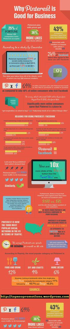 Why #Pinterest is good for business --- #SocialMedia #Infographic