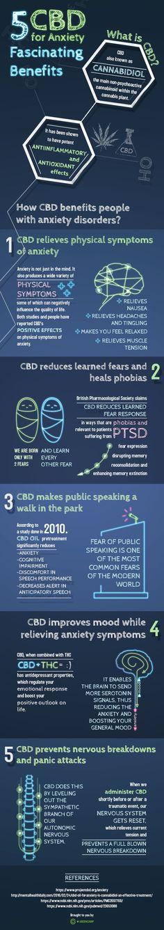 CBD for Anxiety   Medical Marijuana for Anxiety