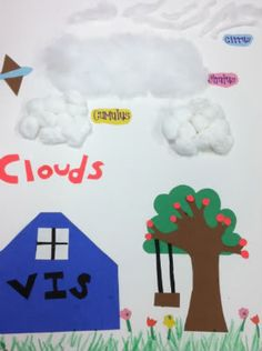 Groovin' Into Third Grade: Search results for Clouds